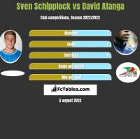Sven Schipplock vs David Atanga h2h player stats