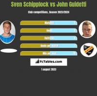 Sven Schipplock vs John Guidetti h2h player stats