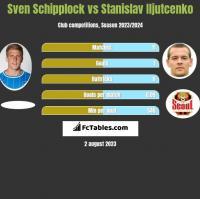 Sven Schipplock vs Stanislav Iljutcenko h2h player stats
