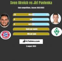 Sven Ulreich vs Jiri Pavlenka h2h player stats