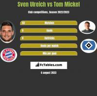 Sven Ulreich vs Tom Mickel h2h player stats