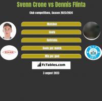 Svenn Crone vs Dennis Flinta h2h player stats