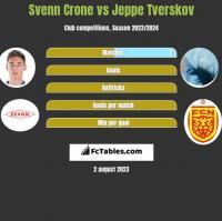 Svenn Crone vs Jeppe Tverskov h2h player stats