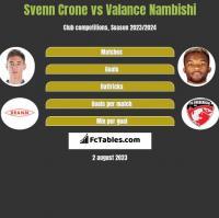 Svenn Crone vs Valance Nambishi h2h player stats