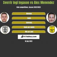Sverrir Ingi Ingason vs Alex Menendez h2h player stats