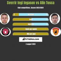 Sverrir Ingi Ingason vs Alin Tosca h2h player stats