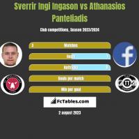 Sverrir Ingi Ingason vs Athanasios Panteliadis h2h player stats