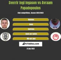 Sverrir Ingi Ingason vs Avraam Papadopoulos h2h player stats