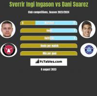 Sverrir Ingi Ingason vs Dani Suarez h2h player stats