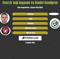 Sverrir Ingi Ingason vs Daniel Sundgren h2h player stats