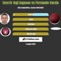 Sverrir Ingi Ingason vs Fernando Varela h2h player stats