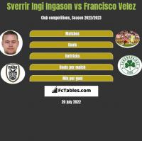 Sverrir Ingi Ingason vs Francisco Velez h2h player stats