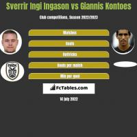 Sverrir Ingi Ingason vs Giannis Kontoes h2h player stats