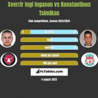 Sverrir Ingi Ingason vs Konstantinos Tsimikas h2h player stats