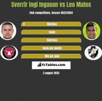 Sverrir Ingi Ingason vs Leo Matos h2h player stats