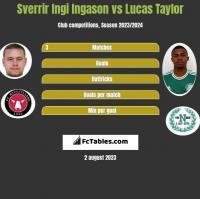 Sverrir Ingi Ingason vs Lucas Taylor h2h player stats
