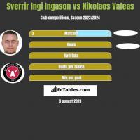 Sverrir Ingi Ingason vs Nikolaos Vafeas h2h player stats