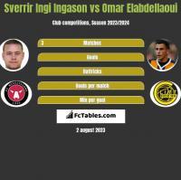Sverrir Ingi Ingason vs Omar Elabdellaoui h2h player stats