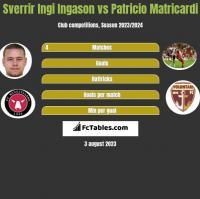 Sverrir Ingi Ingason vs Patricio Matricardi h2h player stats