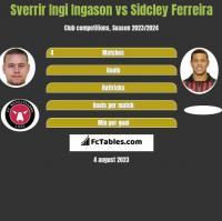 Sverrir Ingi Ingason vs Sidcley Ferreira h2h player stats