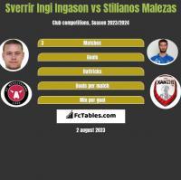Sverrir Ingi Ingason vs Stilianos Malezas h2h player stats