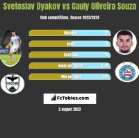 Svetoslav Dyakov vs Cauly Oliveira Souza h2h player stats