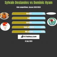 Sylvain Deslandes vs Dominic Hyam h2h player stats
