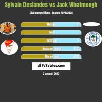 Sylvain Deslandes vs Jack Whatmough h2h player stats