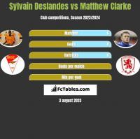 Sylvain Deslandes vs Matthew Clarke h2h player stats