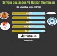 Sylvain Deslandes vs Nathan Thompson h2h player stats