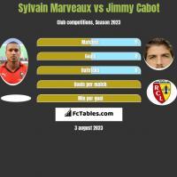 Sylvain Marveaux vs Jimmy Cabot h2h player stats