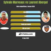 Sylvain Marveaux vs Laurent Abergel h2h player stats