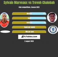 Sylvain Marveaux vs Trevoh Chalobah h2h player stats