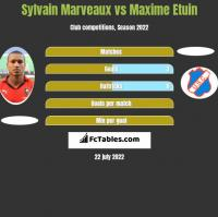 Sylvain Marveaux vs Maxime Etuin h2h player stats