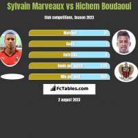 Sylvain Marveaux vs Hichem Boudaoui h2h player stats