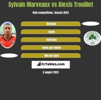 Sylvain Marveaux vs Alexis Trouillet h2h player stats