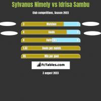 Sylvanus Nimely vs Idrisa Sambu h2h player stats
