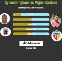 Sylvester Igboun vs Miguel Cardoso h2h player stats