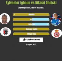 Sylvester Igboun vs Nikolai Obolski h2h player stats
