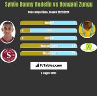 Sylvio Ronny Rodelin vs Bongani Zungu h2h player stats