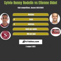 Sylvio Ronny Rodelin vs Etienne Didot h2h player stats