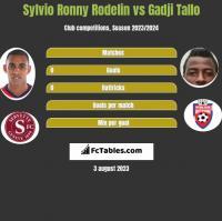 Sylvio Ronny Rodelin vs Gadji Tallo h2h player stats