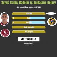 Sylvio Ronny Rodelin vs Guillaume Heinry h2h player stats