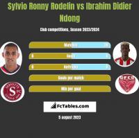Sylvio Ronny Rodelin vs Ibrahim Didier Ndong h2h player stats