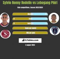 Sylvio Ronny Rodelin vs Lebogang Phiri h2h player stats