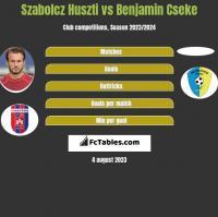Szabolcz Huszti vs Benjamin Cseke h2h player stats