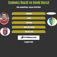 Szabolcz Huszti vs David Barczi h2h player stats
