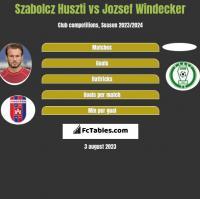 Szabolcz Huszti vs Jozsef Windecker h2h player stats