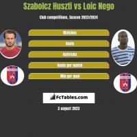 Szabolcz Huszti vs Loic Nego h2h player stats