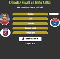 Szabolcz Huszti vs Mate Patkai h2h player stats
